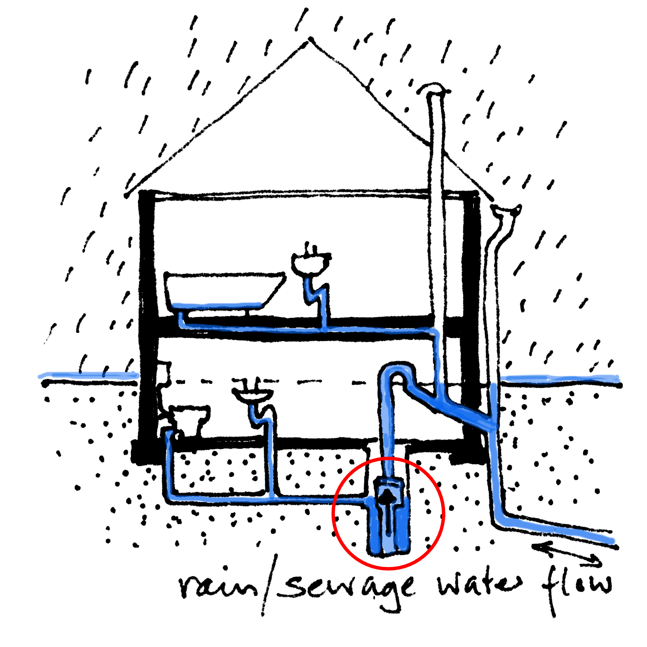 Sewerage water lifting units Image
