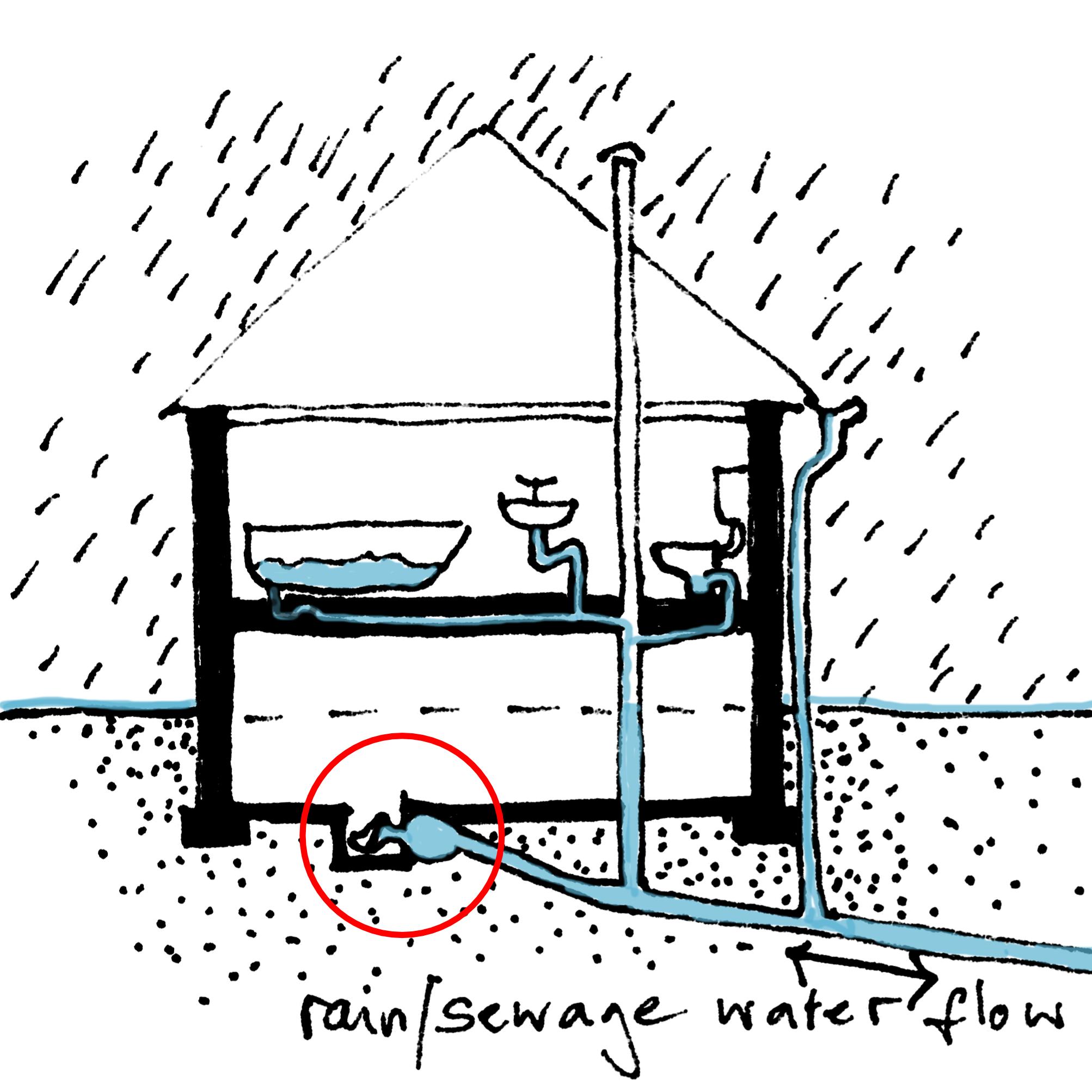 Back flow valves Image